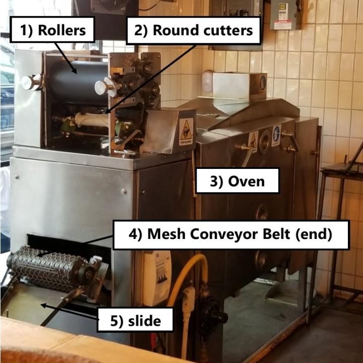 Tortilla machine Molino El Pujol